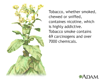 Tobacco and chemicals